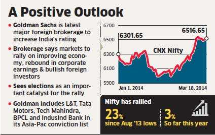 Goldman upgrades India to 'overweight', sees Nifty at 7,600 in a year