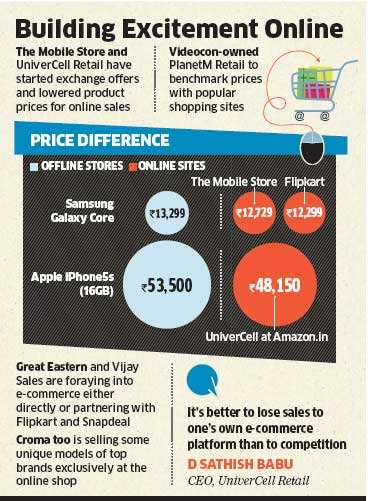 Offline retailers try to compete with Flipkart, Snapdeal by offering discounts, swift delivery