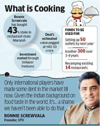 Ronnie Screwvala buys 43% in Lebanese food chain Maroosh, deal seen at Rs 50 crore