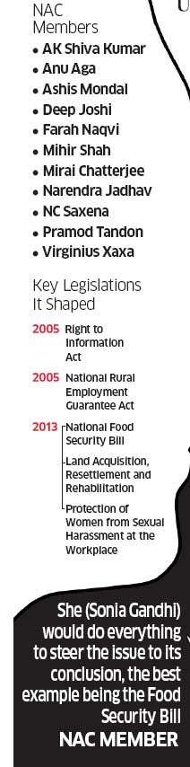 Technocrats and advisors who mattered the most in policy making of UPA govt