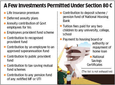 Looking to save tax? Don't be taken in by hype on Section 80 C
