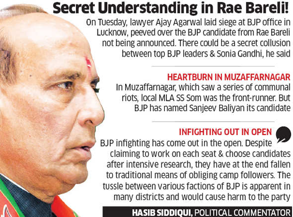 Candidate selection in Uttar Pradesh triggers voices of discontent in BJP camp