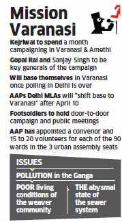 Arvind Kejriwal to highlight polluted Ganga, sewer & plight of weavers in his Varanasi campaign