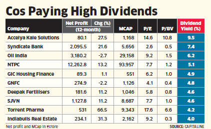 Rally a worry? Play safe with high dividend-yield stocks