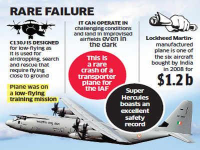 "IAF's C130 J ""Super Hercules"" transport aircraft crashes, all five personnel on board dead"