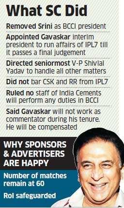 Spot-fixing case: Sunil Gavaskar to replace N Srinivasan as BCCI President for IPL-7