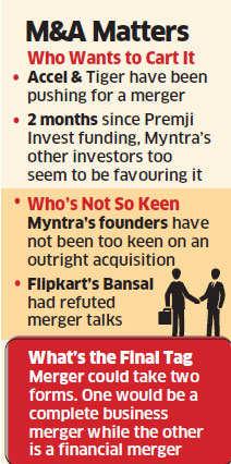 Flipkart, Myntra in merger talks