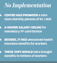 Lok Sabha Polls 2014: UPA fails to implement four major sops announced to woo workers