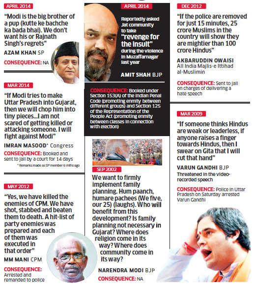 Hate speech dominates regular electioneering in Uttar Pradesh