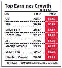 Road to Recovery: Cement and financial services firms to drive BSE 100 companies' earnings