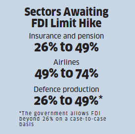 Allowing FDI not enough; new government needs to deal with operational inefficiencies