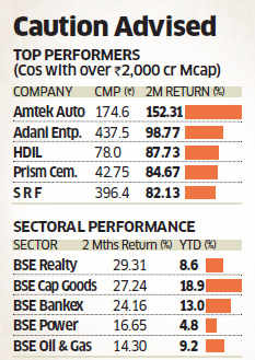 Time to get D-Street smart as doubts crop up about the strength of recent rally