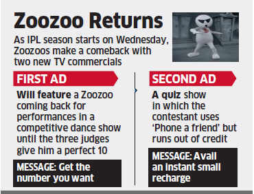Vodafone's Zoozoos' love affair with IPL continues