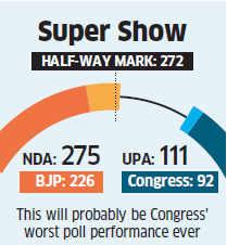 Lok Sabha polls 2014: NDA set to get majority with 275 seats, claims opinion poll
