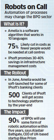 Chetan Dube's IPsoft set to launch a humanoid program Amelia, may affect India's outsourcing Inc
