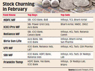 how to buy sbi shares