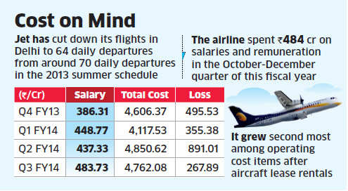 Employees at Jet Airways fear layoffs as airline embarks on cost-cutting spree