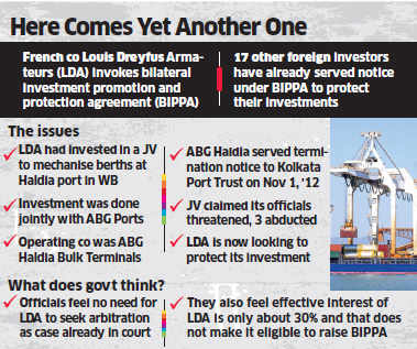 French firm Louis Dreyfus Armateurs serves global arbitration notice on India