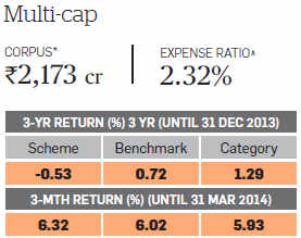 Why you should hold on to turnaround mutual funds