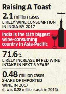 Anil Ambani along with Singapore-based wine investor Ravi Vishwanathan to buy 30% stake in Sula for Rs 200 crore