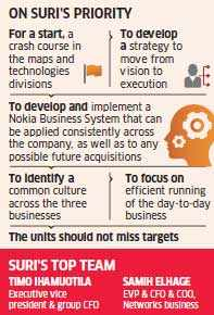 Nokia names Rajeev Suri as new CEO - The Economic Times