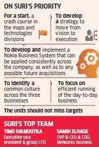 Nokia names Rajeev Suri as new CEO