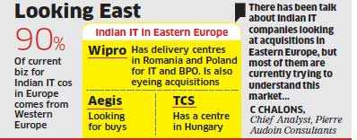 Eastern Europe: The latest 'go-to location' for Indian IT firms search for talent and captives