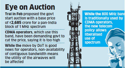 DoT set to ask Trai to reconsider 800 Mhz base price for spectrum auction