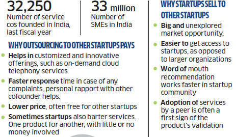 Entrepreneurs outsourcing support functions to other startups in a bid to start faster
