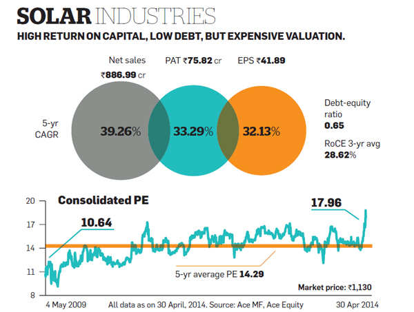 Small-caps outperforming large-caps; how you can make your smart bet