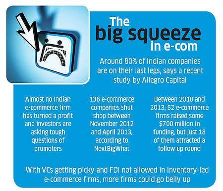 The big squeeze in e-com