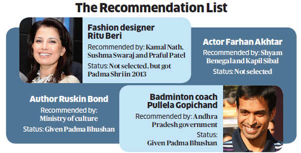 Narendra Modi, Digvijaya Singh proposed Kumar Mangalam Birla's name for Padma, but UPA paid no heed