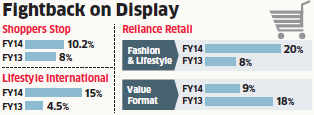 Blooming same-store sales of Shoppers Stop, Lifestyle, Reliance lift  gloom on retail front