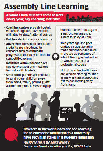 Kota coaching centres taking on young students to train them for the IIT JEE