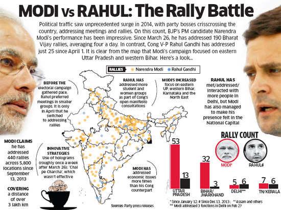 Lok Sabha elections 2014: Narendra Modi waging battle for BJP single-handedly