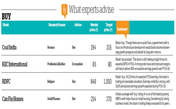 ET Wealth: M&M Fin: Monsoon failure still remains a risk but possibility has already been priced in