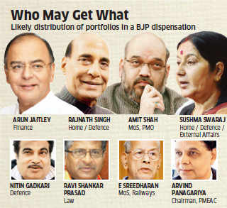 Lok Sabha elections 2014: Technocrats may serve as junior ministers in Narendra Modi's government