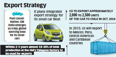 General Motors India drawing up strategy to export Beat hatchback to South America