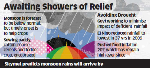 Monsoon expected to make it on time