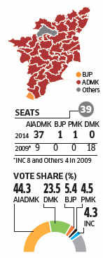 Election Results 2014: Despite winning in West Bengal, Mamata Banerjee maintains belligerence