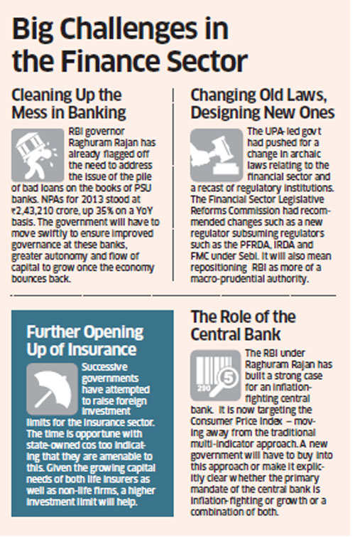 Restructuring of PSU banks, approach to inflation key issues facing next government