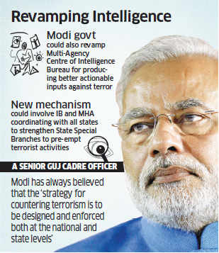 """Task for Modi: New Anti-terror law in line, """"enhanced"""" special package for Seemandhra"""