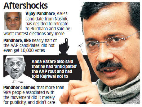 Poll defeats shock Maharashtra AAP leaders