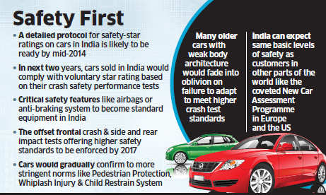 Cars set to get safer: Government draws strict crash test norms forcing architectural changes in models