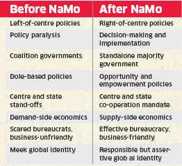 Rakesh Jhunjhunwala: With Narendra Modi government, time for 'empowered India' has come