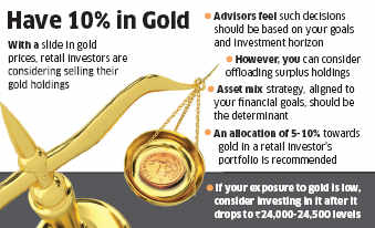 Don't get swayed, keep gold in right mix to balance portfolio