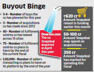 Snapdeal plans to acquire up to 4 companies in FY15