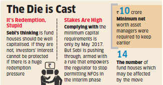 Funds in a bind as Sebi acts tough on minimum capital