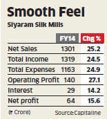 Consistent Siyaram's an attractive option for investors