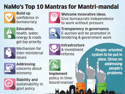 Modi prepares 10-point agenda for India's turnaround